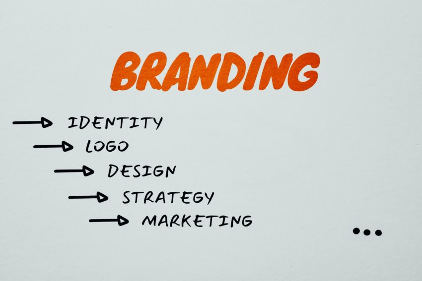 Why Brand Awareness Is Important